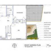 roof garden plan noe valley
