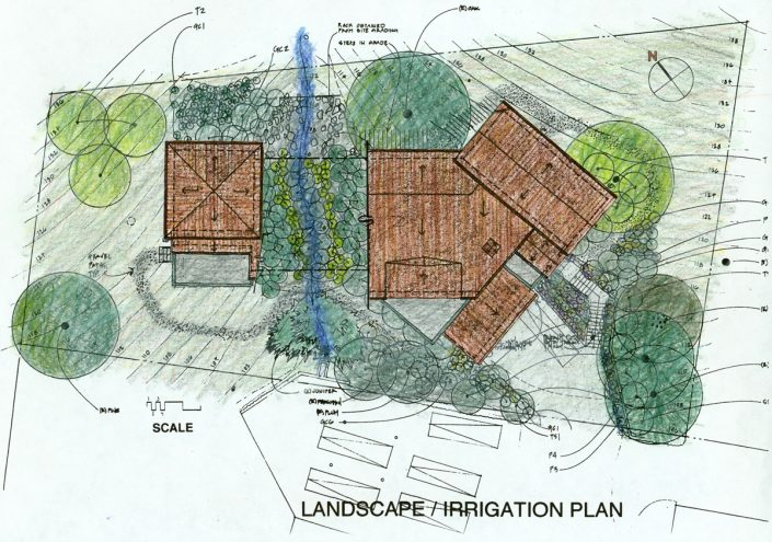 landscape irrigation plan
